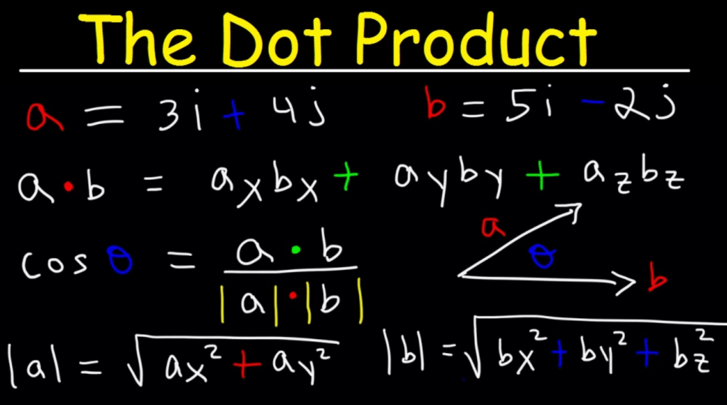 The Dot Product and Vectors: Definition & Formula