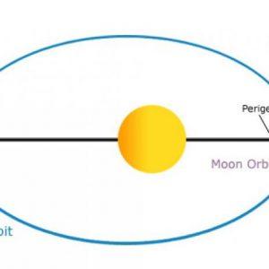 circle of illumination